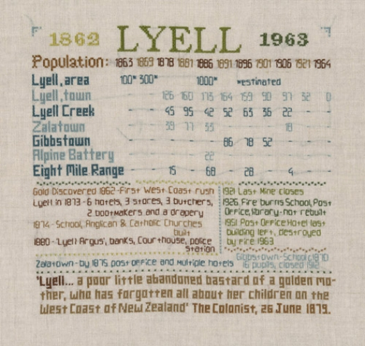 http://www.thenotownproject.org/files/gimgs/th-33_Lyell Sampler, 2013.jpg